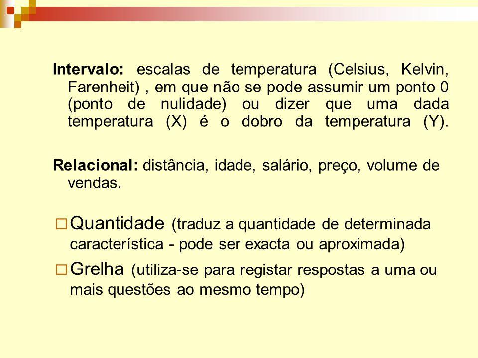 Intervalo: escalas de temperatura (Celsius, Kelvin, Farenheit), em que não se pode assumir um ponto 0 (ponto de nulidade) ou dizer que uma dada temper