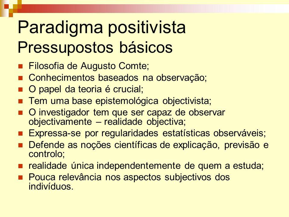 Paradigma positivista Pressupostos básicos Filosofia de Augusto Comte; Conhecimentos baseados na observação; O papel da teoria é crucial; Tem uma base