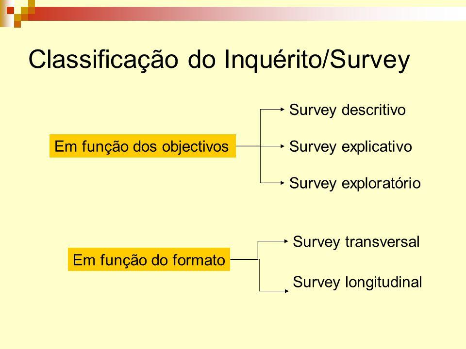 Classificação do Inquérito/Survey Survey descritivo Survey explicativo Survey exploratório Em função dos objectivos Survey transversal Survey longitud