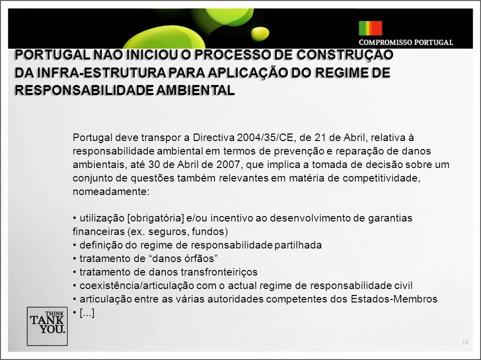 14 Portugal deve transpor a Directiva 2004/35/CE, de 21 de Abril, relativa à responsabilidade ambiental em termos de prevenção e reparação de danos am