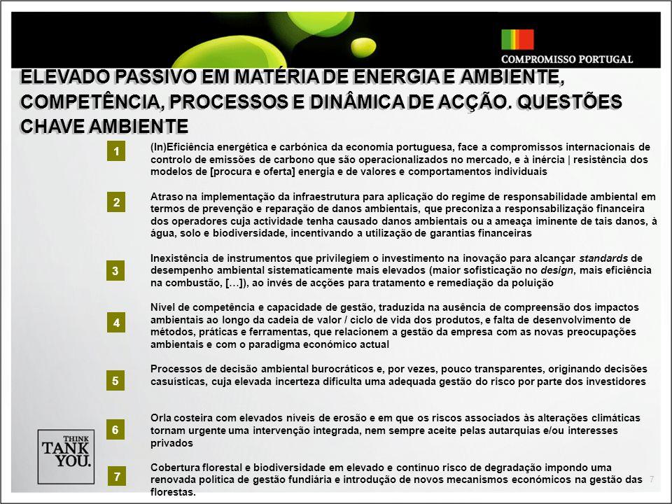 7 ELEVADO PASSIVO EM MATÉRIA DE ENERGIA E AMBIENTE, COMPETÊNCIA, PROCESSOS E DINÂMICA DE ACÇÃO. QUESTÕES CHAVE AMBIENTE 1 2 3 4 5 6 7 (In)Eficiência e