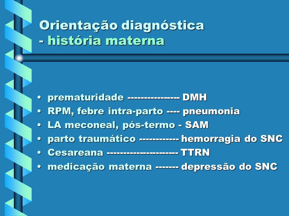 Orientação diagnóstica - história materna prematuridade ---------------- DMHprematuridade ---------------- DMH RPM, febre intra-parto ---- pneumoniaRP