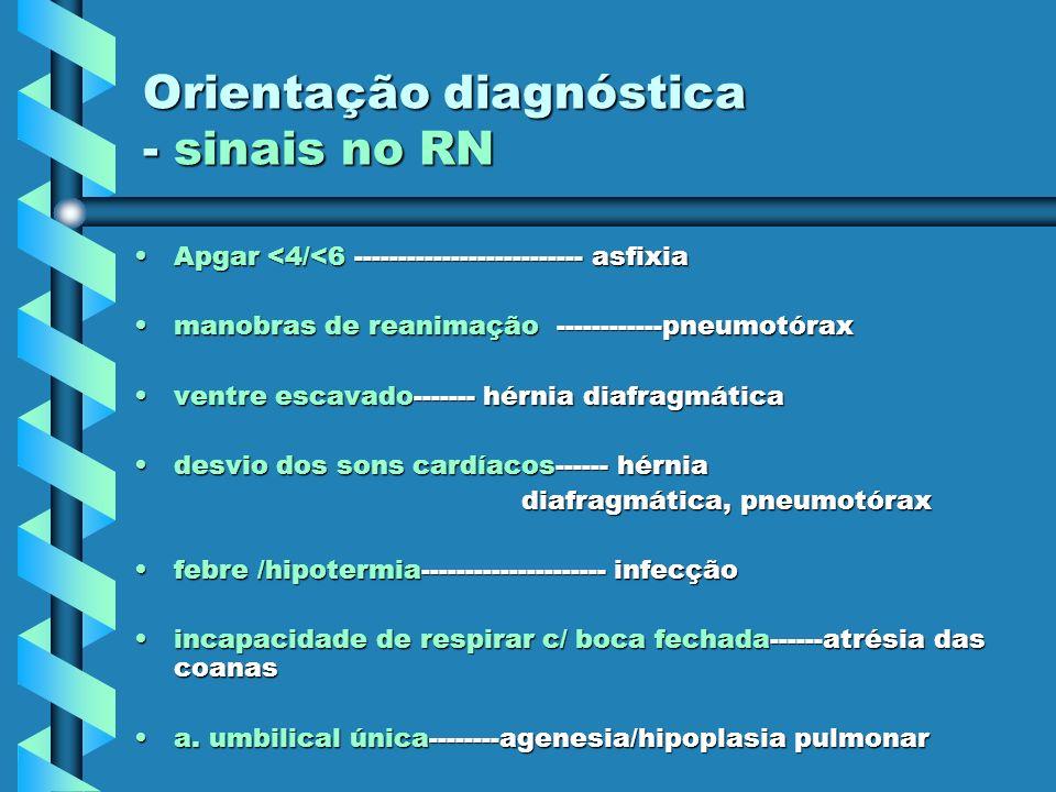 Orientação diagnóstica - sinais no RN Apgar <4/<6 -------------------------- asfixiaApgar <4/<6 -------------------------- asfixia manobras de reanima