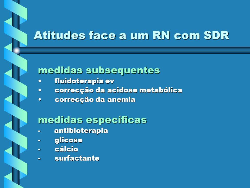 Atitudes face a um RN com SDR medidas subsequentes fluidoterapia evfluidoterapia ev correcção da acidose metabólicacorrecção da acidose metabólica cor