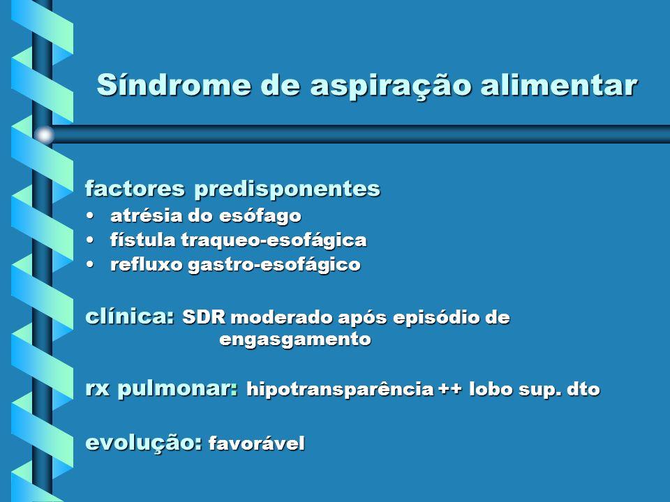 Síndrome de aspiração alimentar factores predisponentes atrésia do esófagoatrésia do esófago fístula traqueo-esofágicafístula traqueo-esofágica reflux