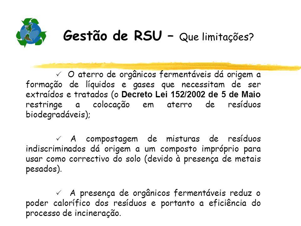 Gestão de RSU – Que limitações? O aterro de orgânicos fermentáveis dá origem a formação de líquidos e gases que necessitam de ser extraídos e tratados