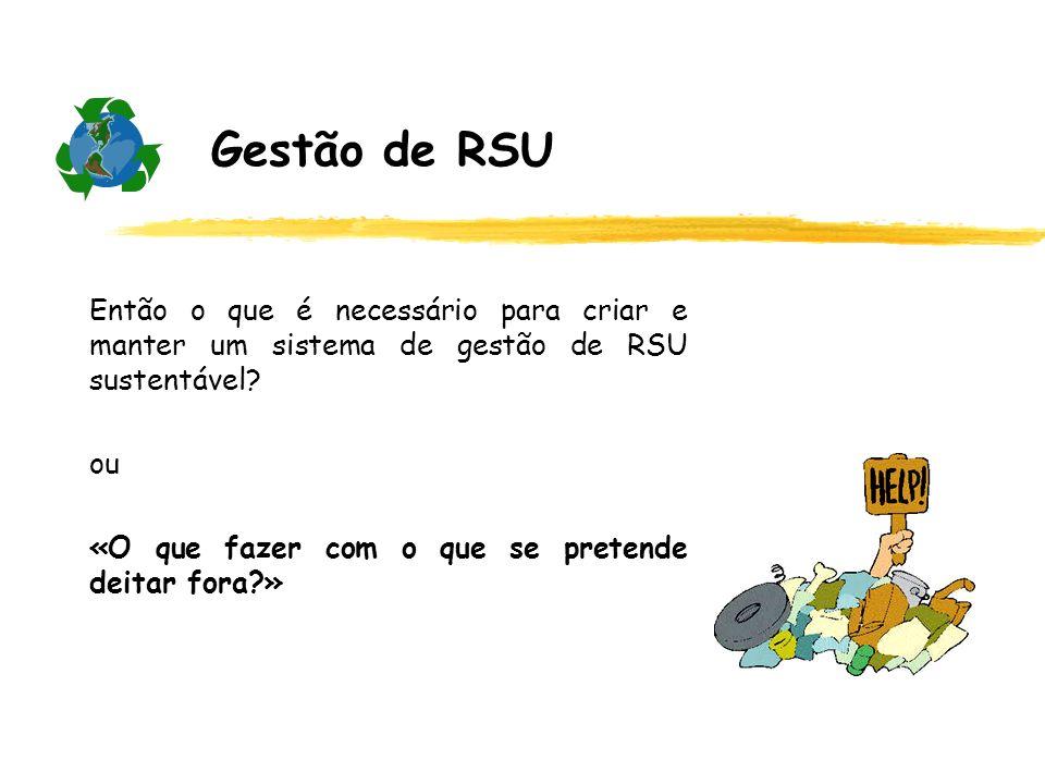 Gestão de RSU Então o que é necessário para criar e manter um sistema de gestão de RSU sustentável? ou «O que fazer com o que se pretende deitar fora?