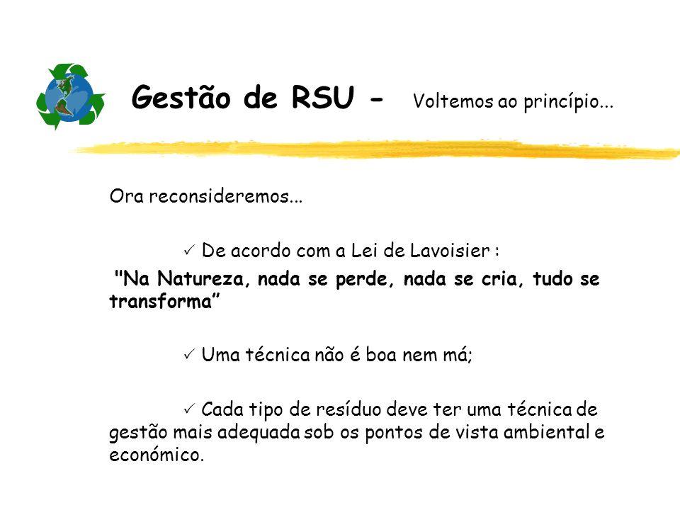 Gestão de RSU - Voltemos ao princípio... Ora reconsideremos... De acordo com a Lei de Lavoisier :