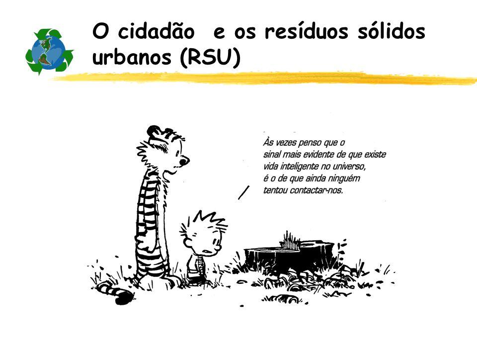Gestão de RSU – Que limitações.