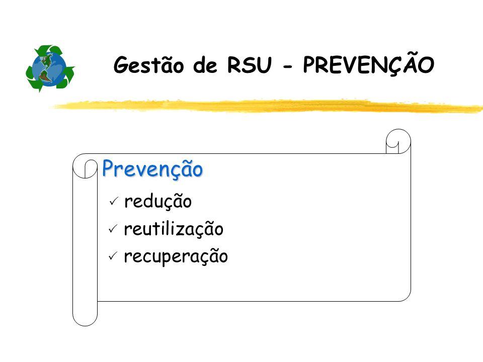 Gestão de RSU - PREVENÇÃO Prevenção redução reutilização recuperação