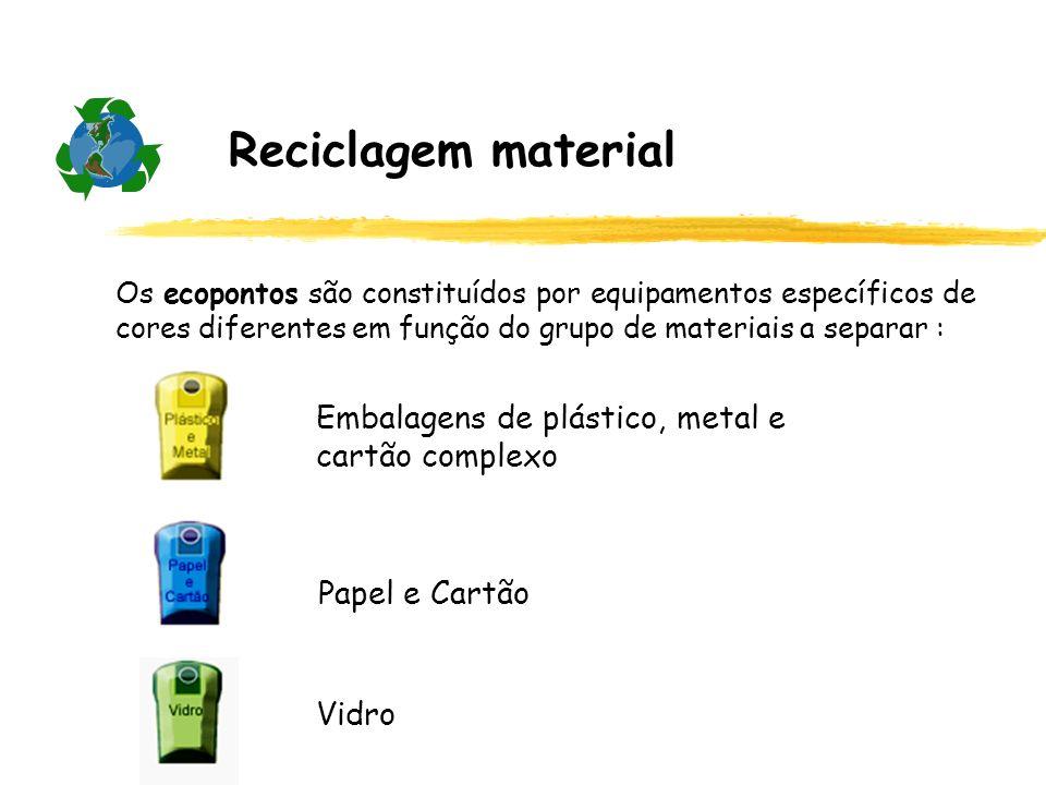 Reciclagem material Embalagens de plástico, metal e cartão complexo Papel e Cartão Vidro Os ecopontos são constituídos por equipamentos específicos de