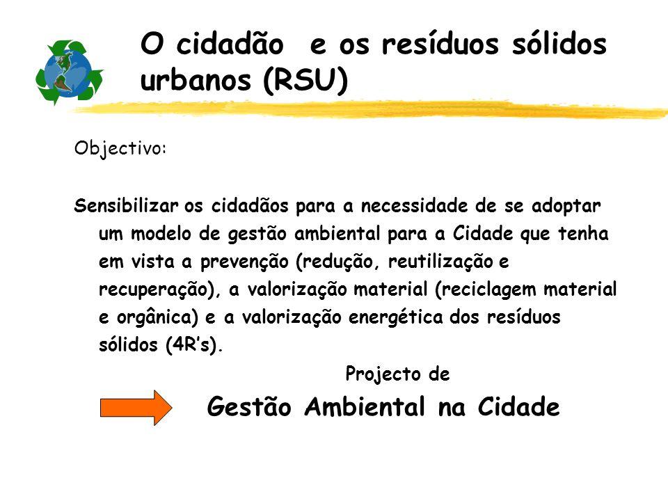 Projecto de Gestão Ambiental para a Cidade Indicadores ambientais: Número de dispositivos de recolha separada existentes em casa, na Escola, nos locais de trabalho e na Cidade para colocação dos resíduos domésticos.