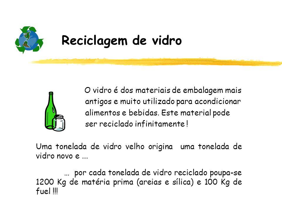 Reciclagem de vidro O vidro é dos materiais de embalagem mais antigos e muito utilizado para acondicionar alimentos e bebidas. Este material pode ser