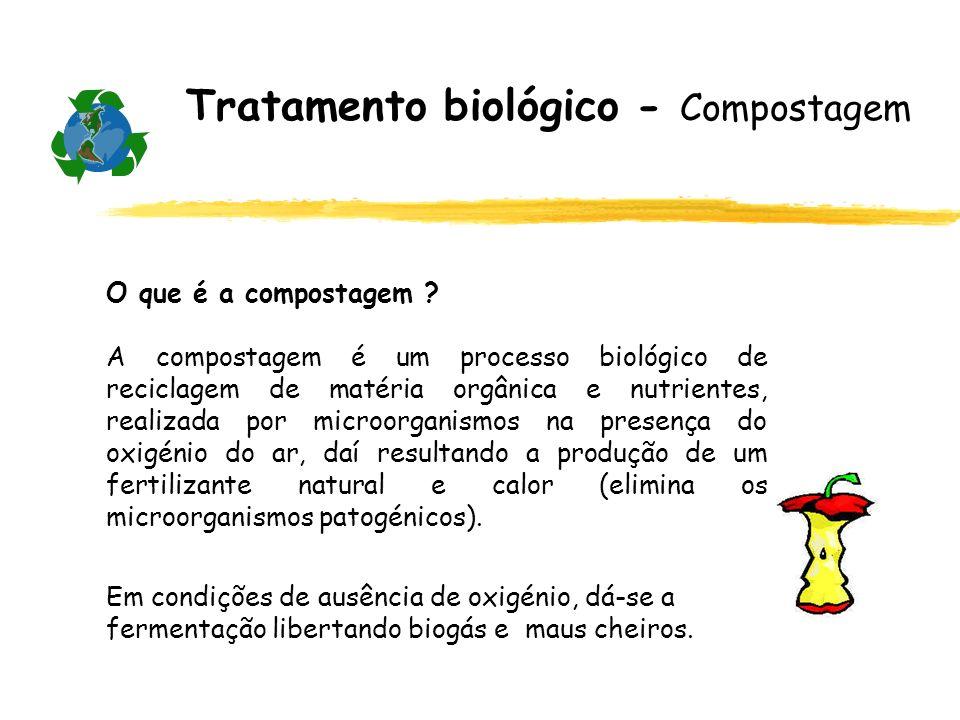 Tratamento biológico - Compostagem O que é a compostagem ? A compostagem é um processo biológico de reciclagem de matéria orgânica e nutrientes, reali