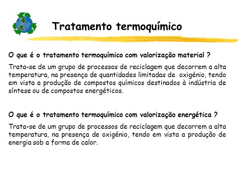 O que é o tratamento termoquímico com valorização material ? Trata-se de um grupo de processos de reciclagem que decorrem a alta temperatura, na prese