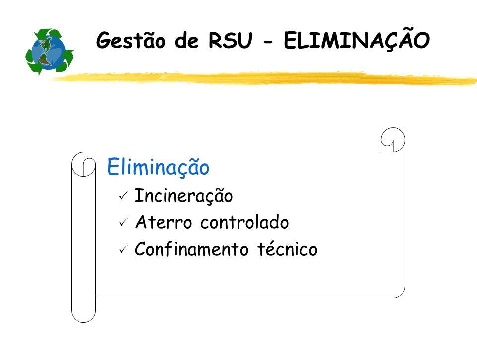 Eliminação Incineração Aterro controlado Confinamento técnico Gestão de RSU - ELIMINAÇÃO