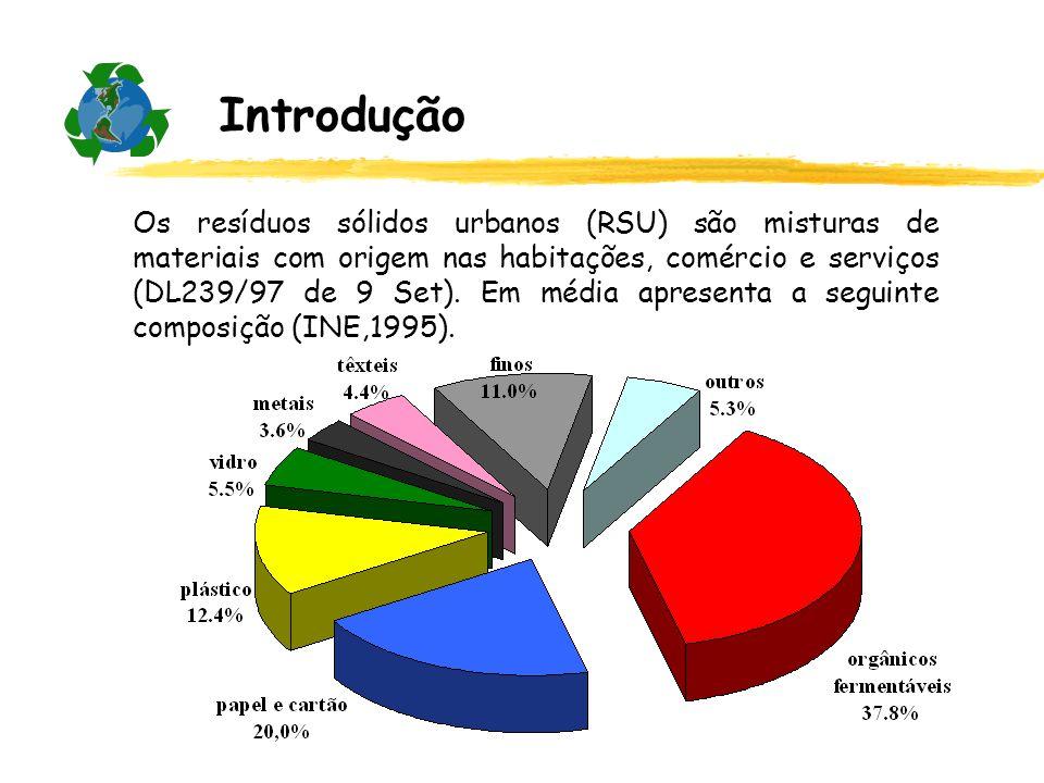 Os resíduos sólidos urbanos (RSU) são misturas de materiais com origem nas habitações, comércio e serviços (DL239/97 de 9 Set). Em média apresenta a s
