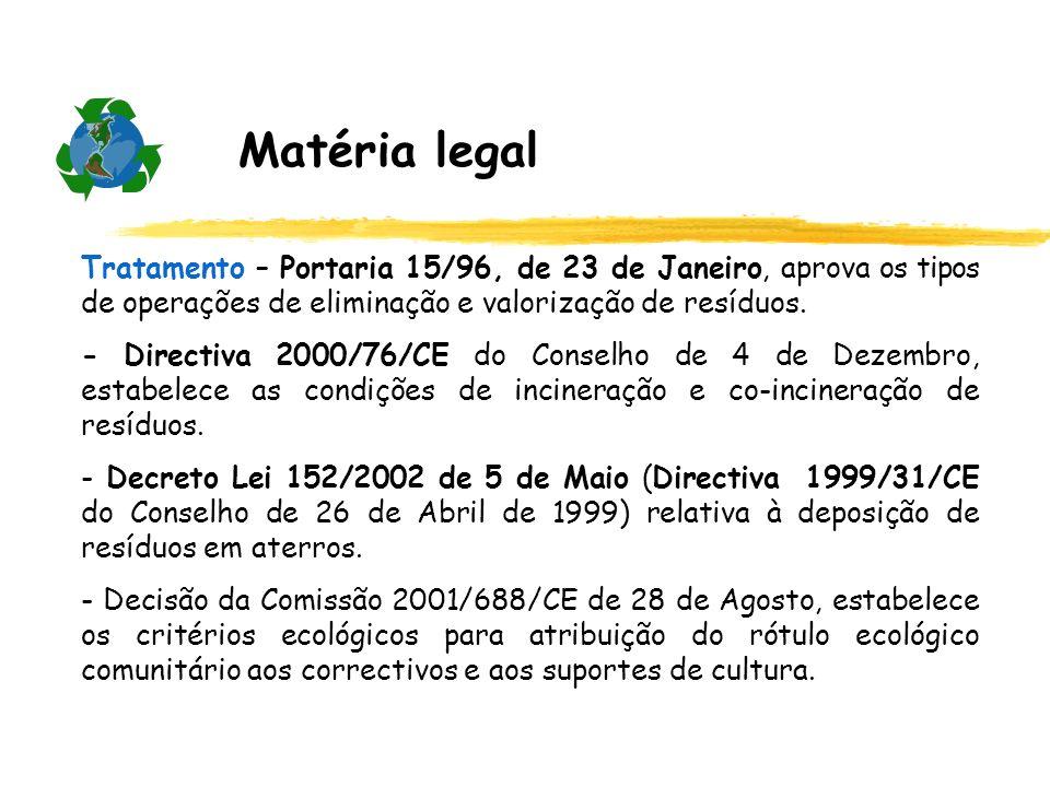 Matéria legal Tratamento – Portaria 15/96, de 23 de Janeiro, aprova os tipos de operações de eliminação e valorização de resíduos. - Directiva 2000/76