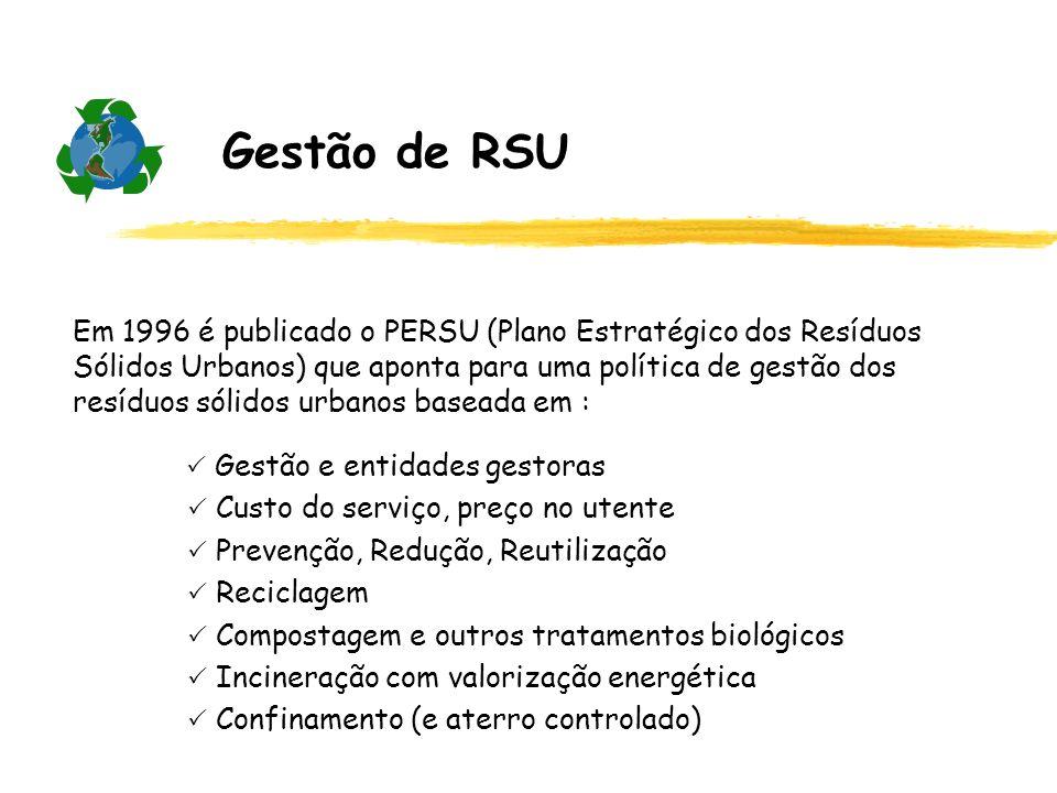 Gestão de RSU Em 1996 é publicado o PERSU (Plano Estratégico dos Resíduos Sólidos Urbanos) que aponta para uma política de gestão dos resíduos sólidos