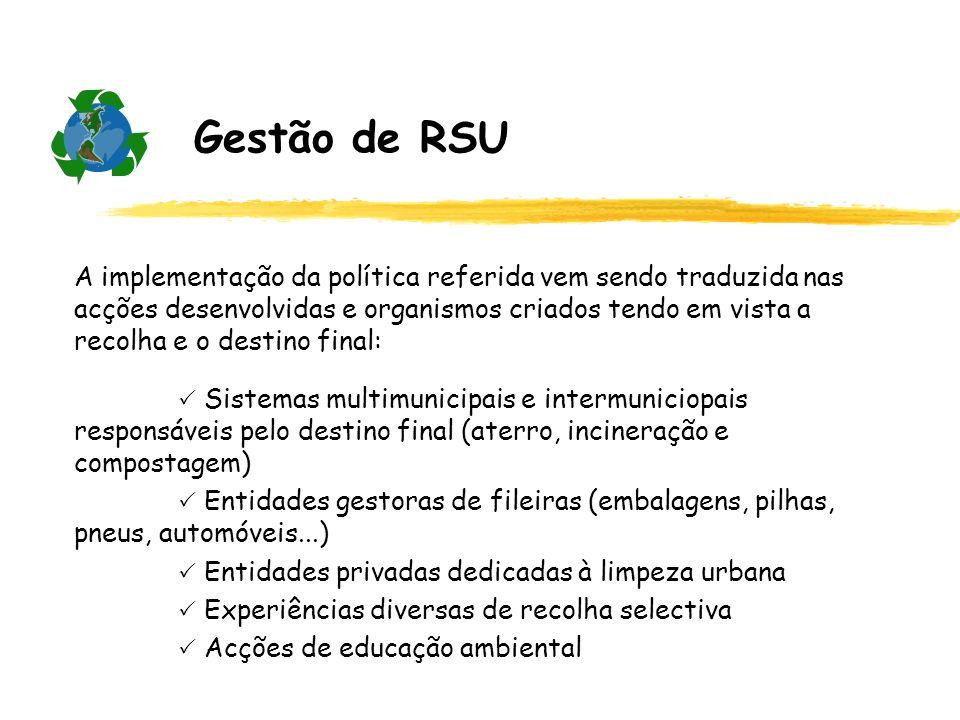 Gestão de RSU A implementação da política referida vem sendo traduzida nas acções desenvolvidas e organismos criados tendo em vista a recolha e o dest