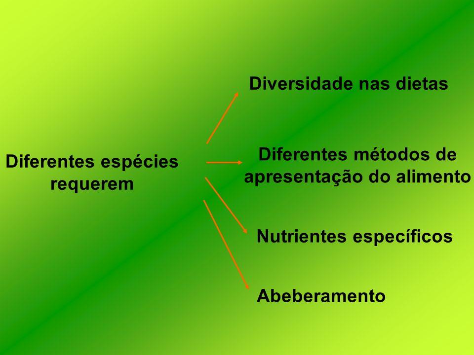 Diferentes espécies requerem Diversidade nas dietas Diferentes métodos de apresentação do alimento Nutrientes específicos Abeberamento