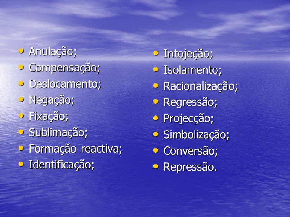 Anulação; Anulação; Compensação; Compensação; Deslocamento; Deslocamento; Negação; Negação; Fixação; Fixação; Sublimação; Sublimação; Formação reactiv