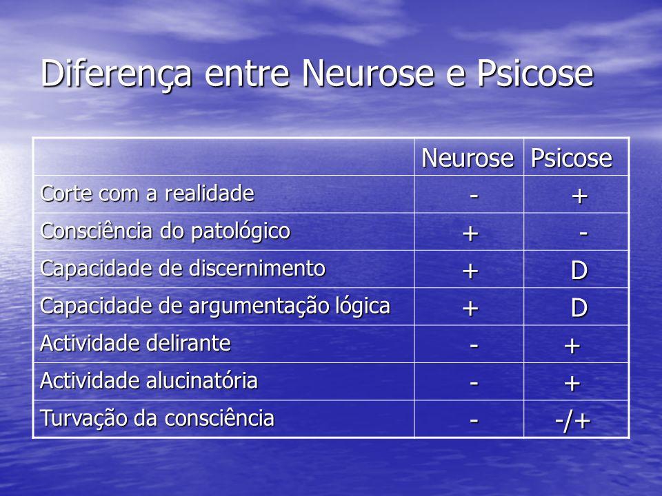 Diferença entre Neurose e Psicose NeurosePsicose Corte com a realidade - + Consciência do patológico + - Capacidade de discernimento + D Capacidade de