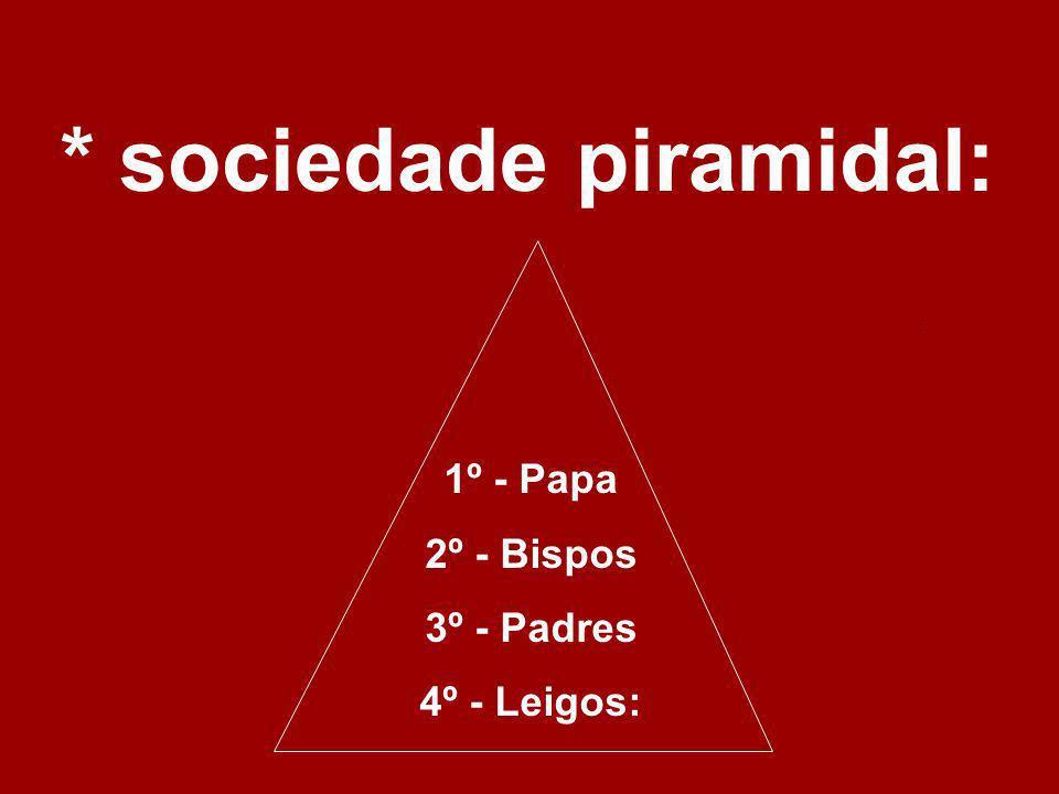 1º - Papa 2º - Bispos 3º - Padres 4º - Leigos: : * sociedade piramidal: