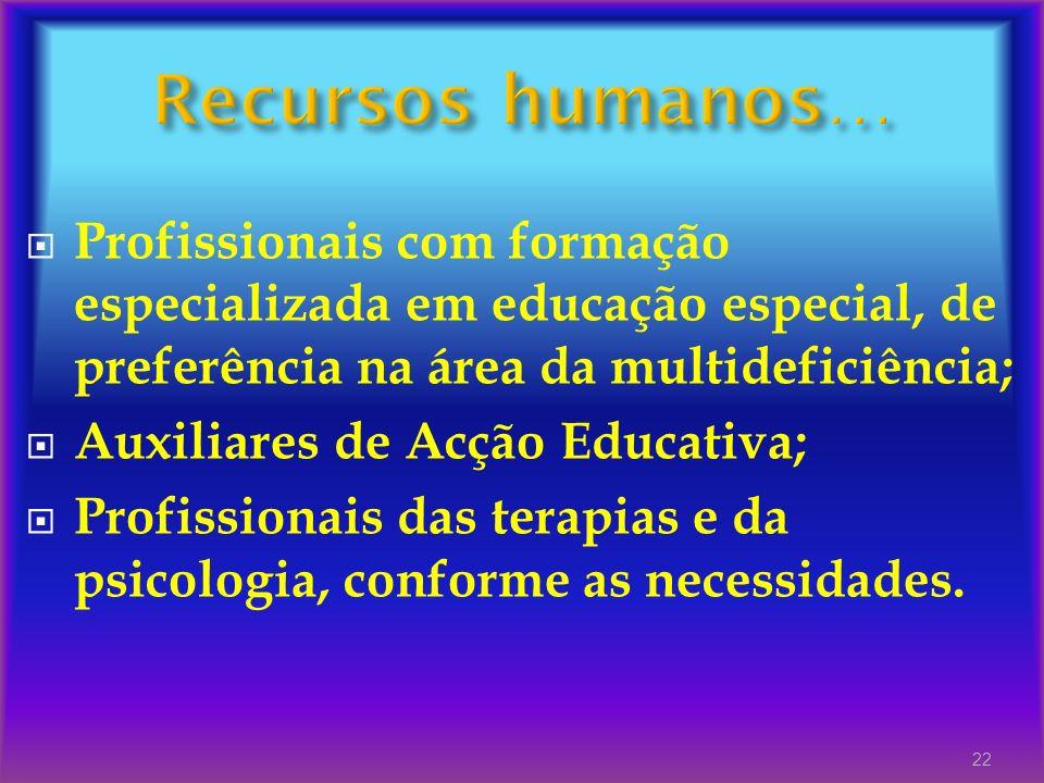 Profissionais com formação especializada em educação especial, de preferência na área da multideficiência; Auxiliares de Acção Educativa; Profissionai