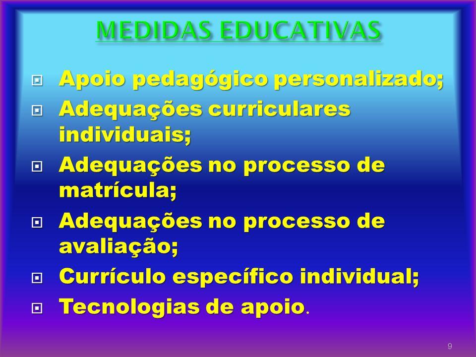 Apoio pedagógico personalizado; Apoio pedagógico personalizado; Adequações curriculares individuais; Adequações curriculares individuais; Adequações n