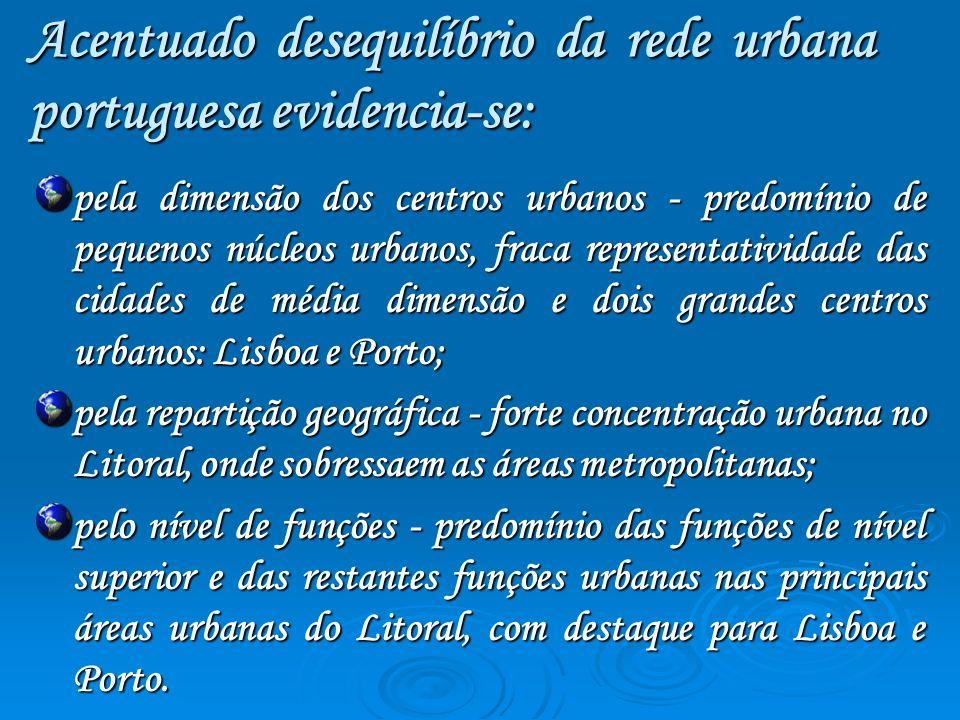 Acentuado desequilíbrio da rede urbana portuguesa evidencia-se: pela dimensão dos centros urbanos - predomínio de pequenos núcleos urbanos, fraca repr