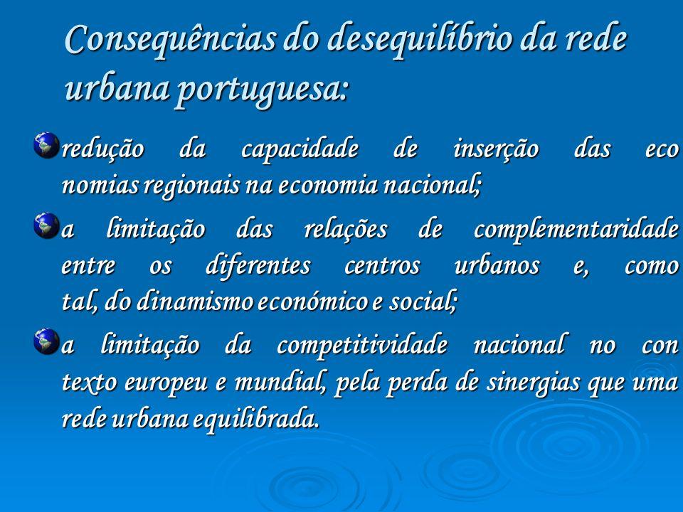 redução da capacidade de inserção das eco nomias regionais na economia nacional; a limitação das relações de complementaridade entre os diferentes ce