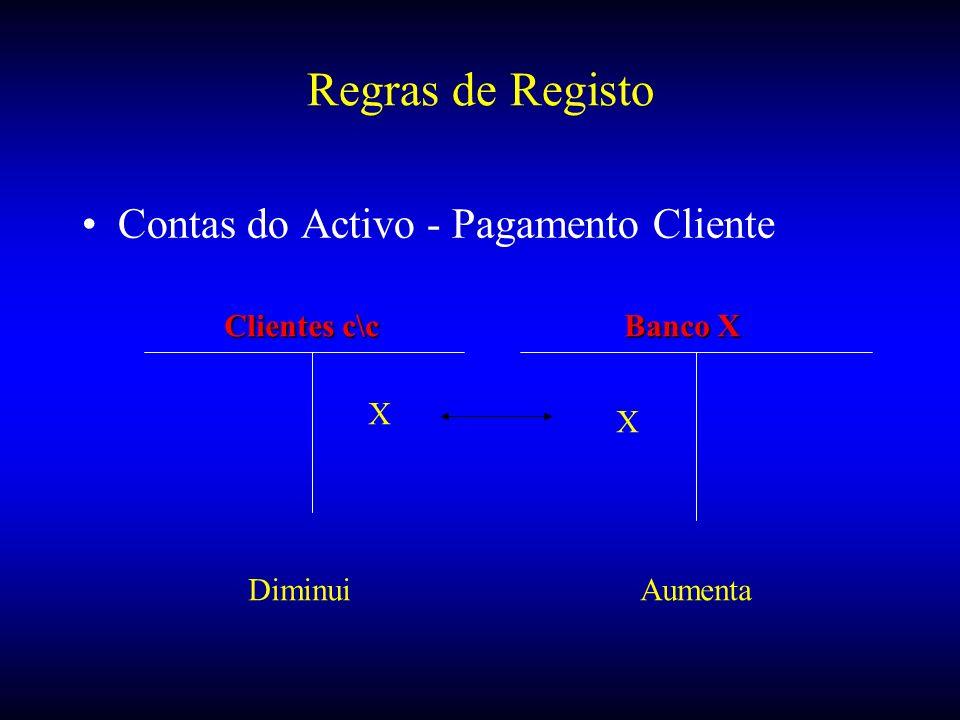 Regras de Registo Contas do Activo - Pagamento Cliente Clientes c\c Banco X X X DiminuiAumenta