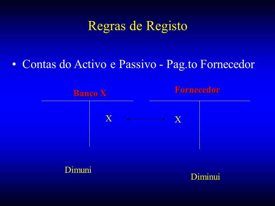 Regras de Registo Contas do Activo e Passivo - Pag.to Fornecedor X X Fornecedor Dimuni Diminui Banco X