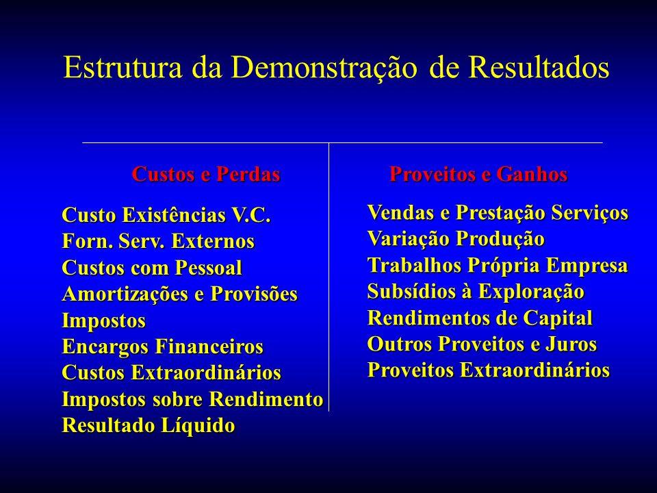 Estrutura da Demonstração de Resultados Custos e Perdas Proveitos e Ganhos Custo Existências V.C. Forn. Serv. Externos Custos com Pessoal Amortizações