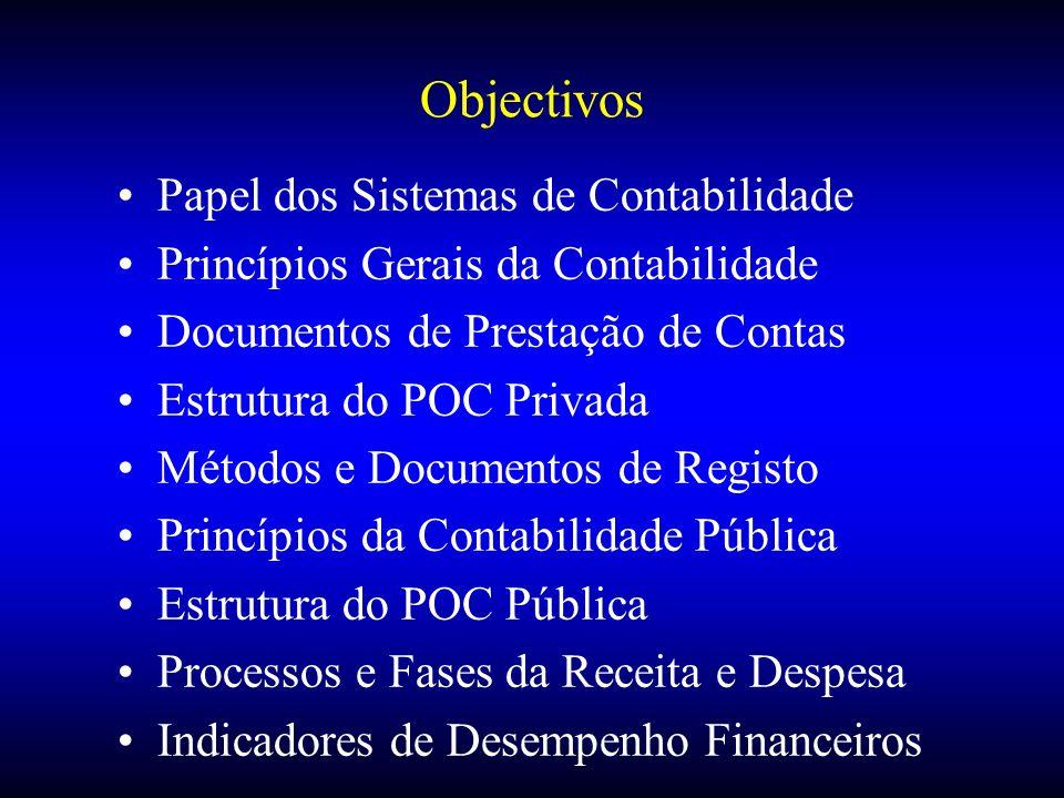 Objectivos Papel dos Sistemas de Contabilidade Princípios Gerais da Contabilidade Documentos de Prestação de Contas Estrutura do POC Privada Métodos e