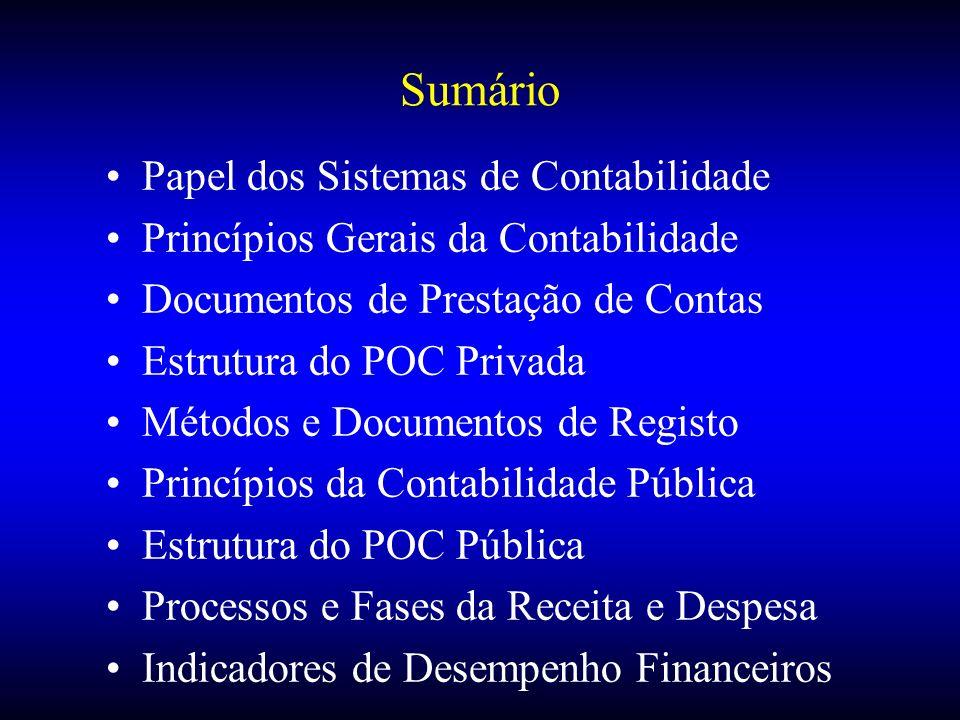 Sumário Papel dos Sistemas de Contabilidade Princípios Gerais da Contabilidade Documentos de Prestação de Contas Estrutura do POC Privada Métodos e Do