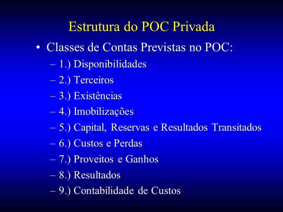 Estrutura do POC Privada Classes de Contas Previstas no POC: –1.) Disponibilidades –2.) Terceiros –3.) Existências –4.) Imobilizações –5.) Capital, Re