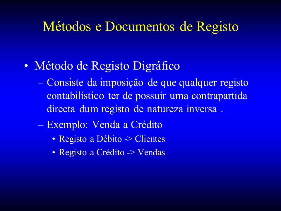 Métodos e Documentos de Registo Método de Registo Digráfico –Consiste da imposição de que qualquer registo contabilístico ter de possuir uma contrapar