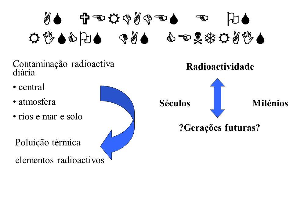 AS VERDADES E OS RISCOS DAS CENTRAIS Contaminação radioactiva diária central atmosfera rios e mar e solo Poluição térmica elementos radioactivos Radio