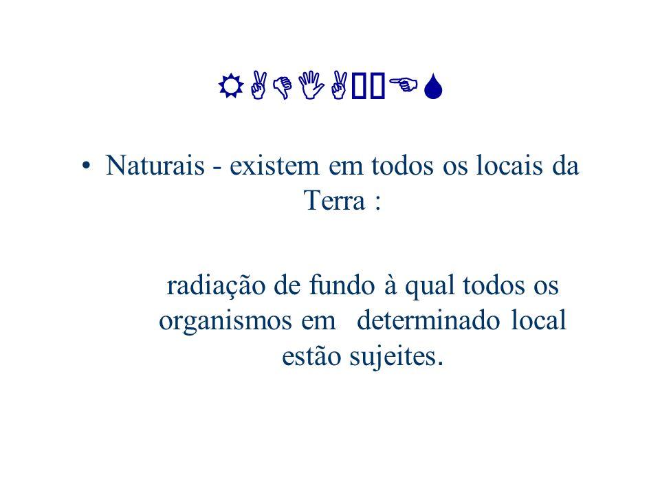 RADIAÇÕES Naturais - existem em todos os locais da Terra : radiação de fundo à qual todos os organismos em determinado local estão sujeites.