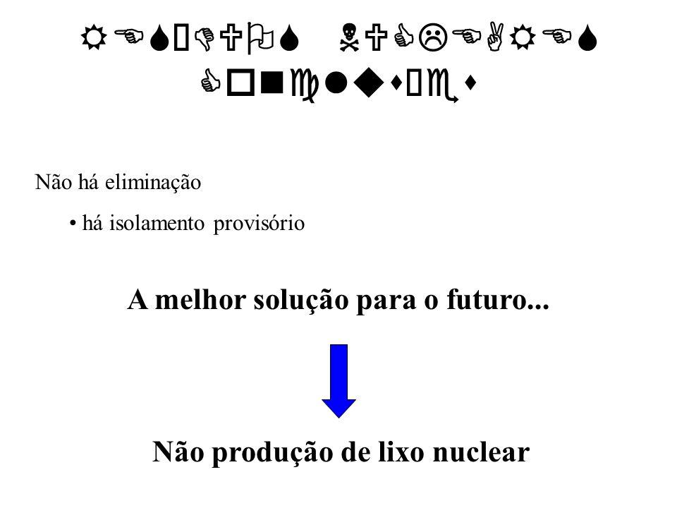 RESÍDUOS NUCLEARES Conclusões Não há eliminação há isolamento provisório A melhor solução para o futuro... Não produção de lixo nuclear