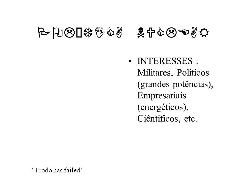 POLÍTICA NUCLEAR INTERESSES : Militares, Políticos (grandes potências), Empresariais (energéticos), Ciêntificos, etc. Frodo has failed