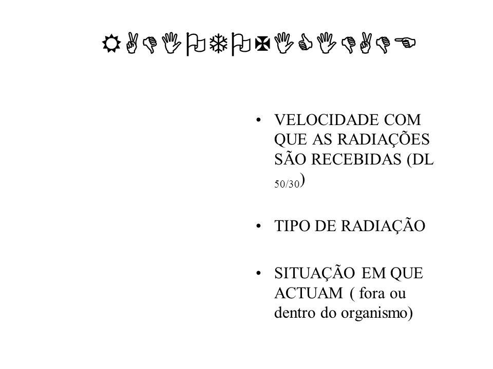 RADIOTOXICIDADE VELOCIDADE COM QUE AS RADIAÇÕES SÃO RECEBIDAS (DL 50/30 ) TIPO DE RADIAÇÃO SITUAÇÃO EM QUE ACTUAM ( fora ou dentro do organismo)