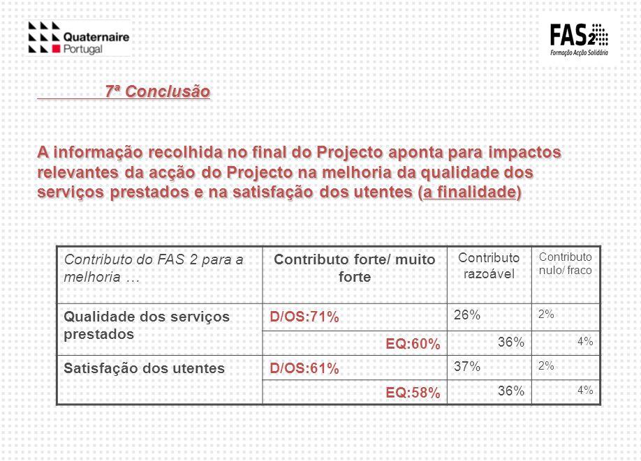 7ª Conclusão A informação recolhida no final do Projecto aponta para impactos relevantes da acção do Projecto na melhoria da qualidade dos serviços pr