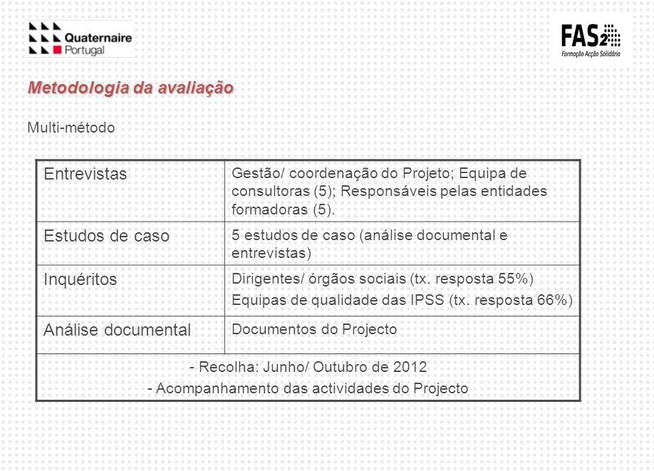 Metodologia da avaliação Multi-método Entrevistas Gestão/ coordenação do Projeto; Equipa de consultoras (5); Responsáveis pelas entidades formadoras (