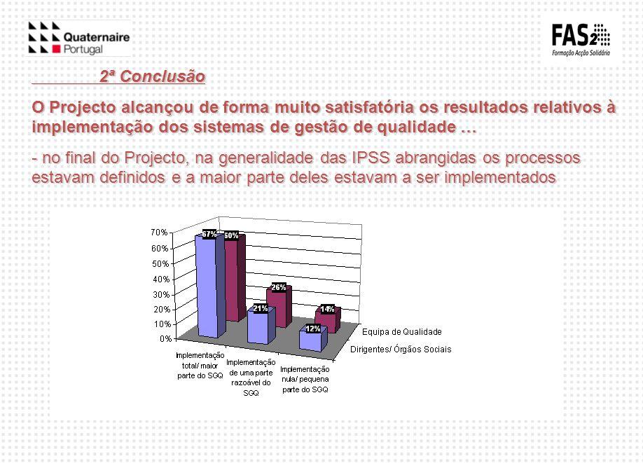 2ª Conclusão O Projecto alcançou de forma muito satisfatória os resultados relativos à implementação dos sistemas de gestão de qualidade … - no final