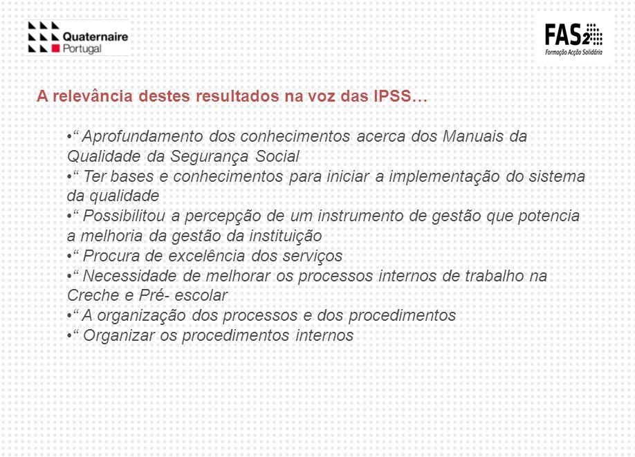 A relevância destes resultados na voz das IPSS… Aprofundamento dos conhecimentos acerca dos Manuais da Qualidade da Segurança Social Ter bases e conhe
