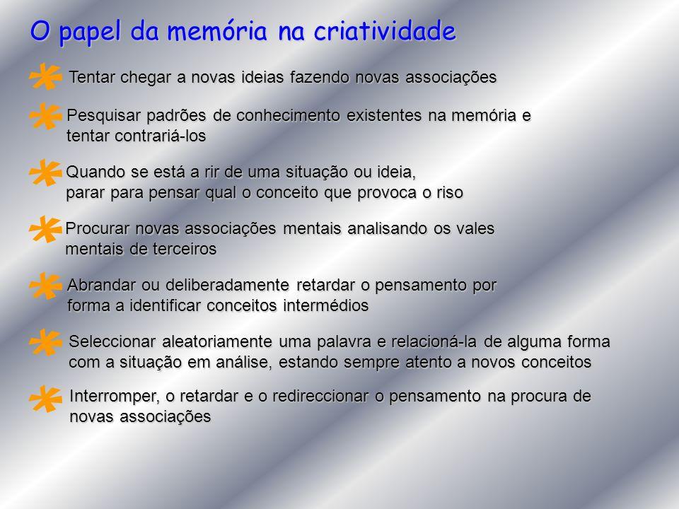 O papel da memória na criatividade Tentar chegar a novas ideias fazendo novas associações Pesquisar padrões de conhecimento existentes na memória e te