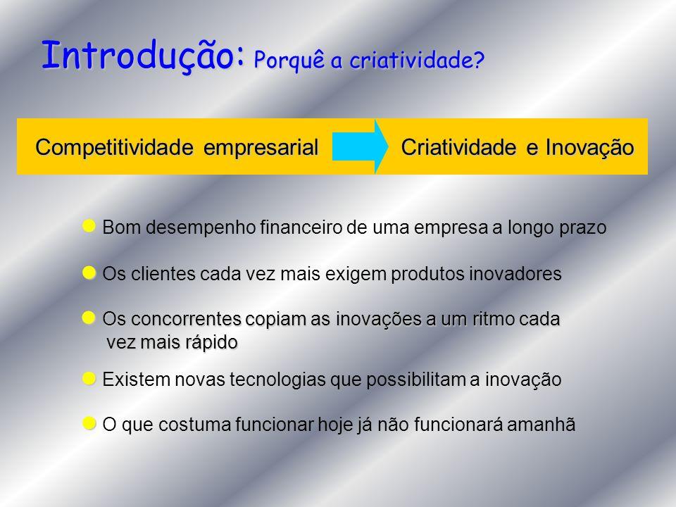 Introdução: Porquê a criatividade? Bom desempenho financeiro de uma empresa a longo prazo Os clientes cada vez mais exigem produtos inovadores Os conc